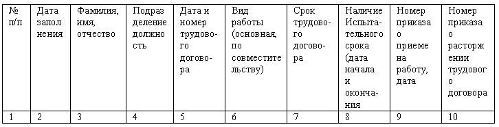 образец журнал регистрации заявлений о приеме в доу - фото 3