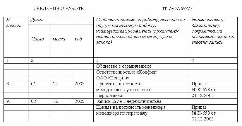 Отчет о работе специалиста по кадрам