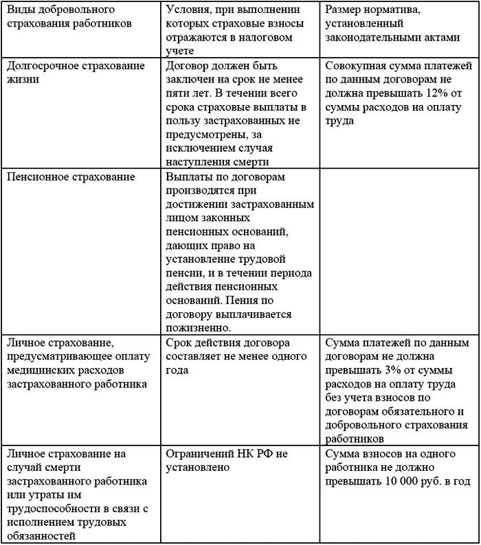 263 НК РФ расходы по