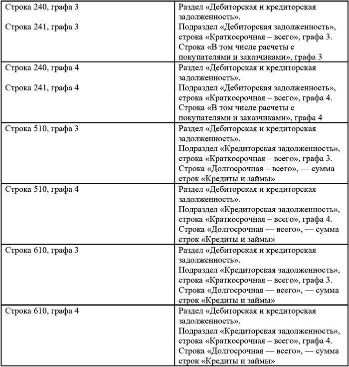 Книги бухгалтерский учет в казахстане бесплатно скачать