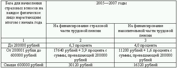 докладная об оплате сверхурочных часов образец