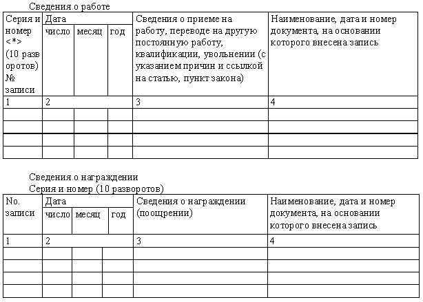 Перевод Трудовой Книжки С Украинского На Русский Образец