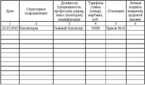 форма 1 тр автотранспорт год образец заполнения