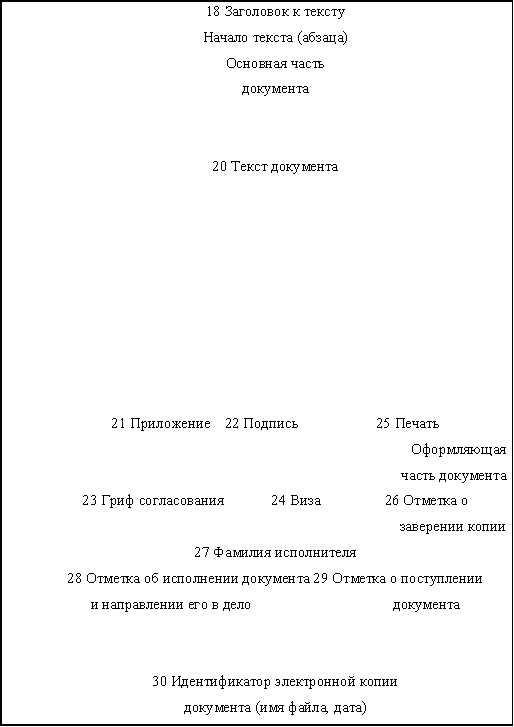 инструкция о делопроизводстве рб - фото 7