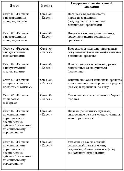 Договор на оказание бух.услуг чистый бланк