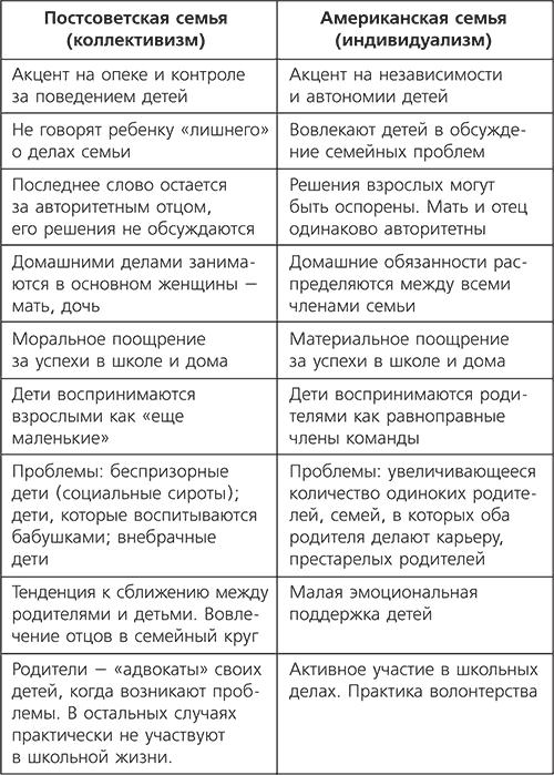 Телепрограмма На Неделю Беларусь 1