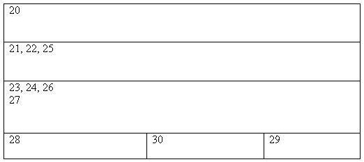 Схема углового расположения