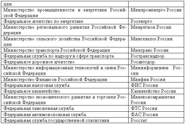 Делопроизводство в схемах и таблицах фото 201