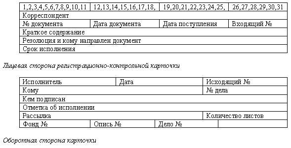 Регистрационно контрольная карточка бланк