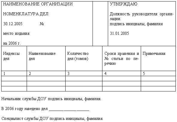 Форма регистрационно контрольной карточки Делопроизводство компании Делопроизводство компании