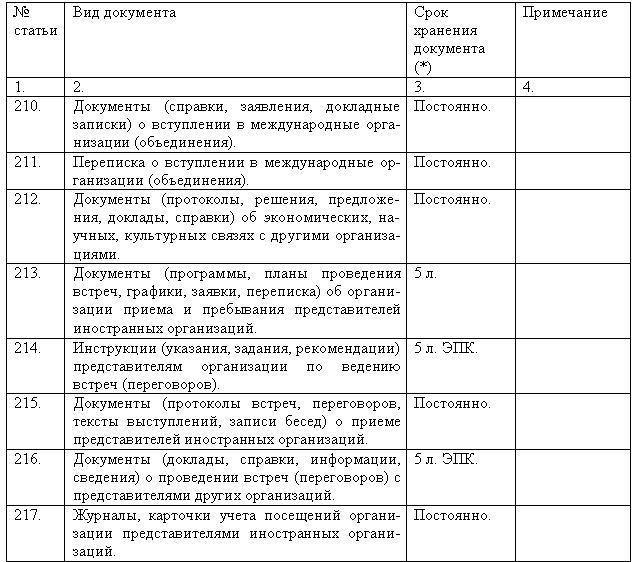"""Отзывы об НП """"Федерация Судебных Экспертов&quot"""