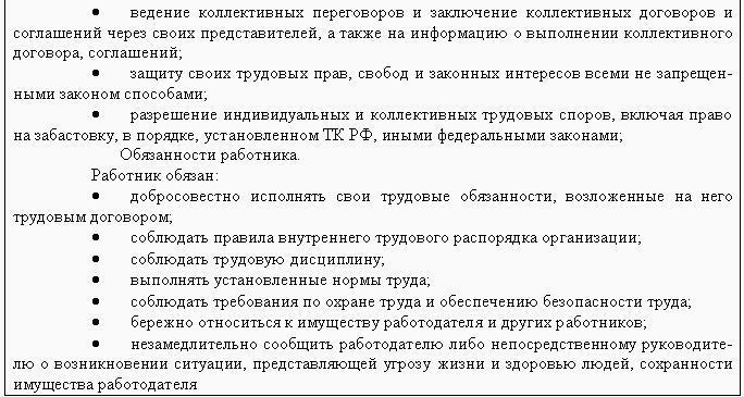 Права работника по трудовому договору купить справку 2 ндфл Рощинский 5-й проезд