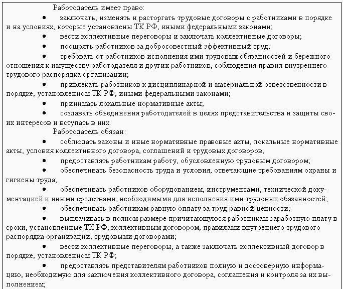 образец договор поставки права и обязанности сторон - фото 4