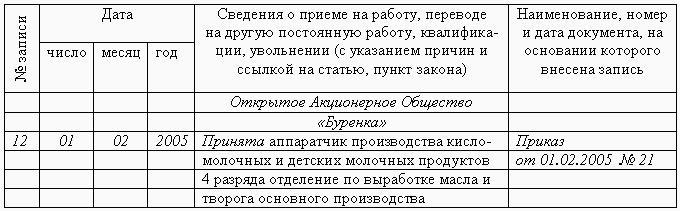 Трудовой договор книжки документы для кредита Лучников переулок