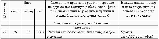образец трудовой договор грузчика