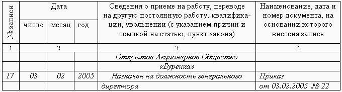 протокол переизбрания генерального директора ооо образец