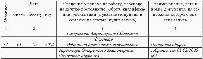протокол об избрании представителя трудового коллектива образец