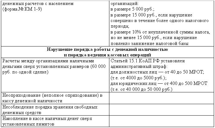 Ст 1261 цивільного кодексу україни коментар