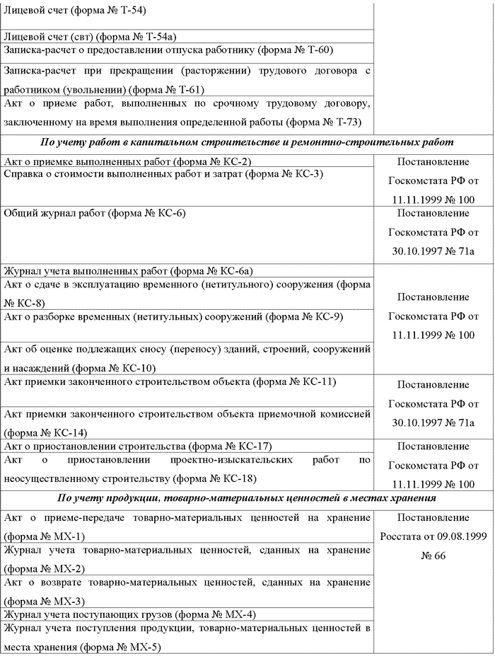 должностная инструкция бухгалтера-аналитика - фото 3