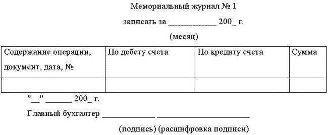 Мемориальный Ордер 0401108 бланк