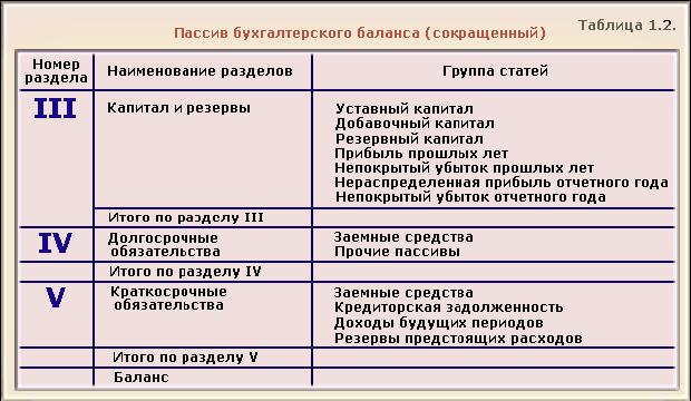 Отдел урегулирования задолженности