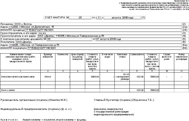 Счёт фактура на выполненные работы образец
