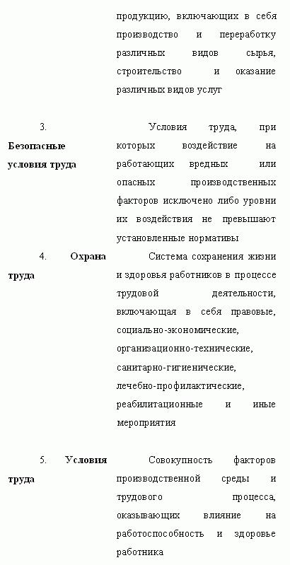 Инструкция по охране труда на объектах охраны