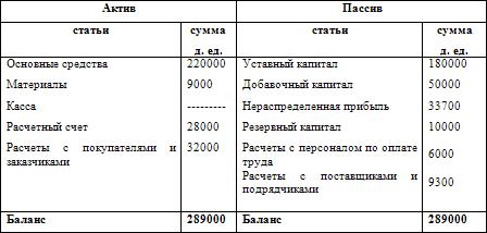 вступительный баланс образец img-1