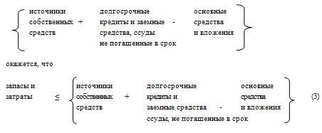 обеспеченность запасов источниками формирования таблица