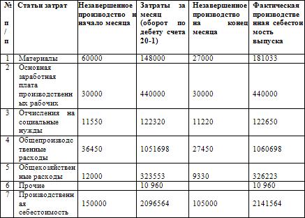 Калькуляция Стоимости Охранных Услуг Образец Украина - фото 11