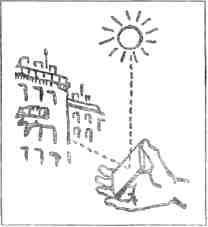 Солнечное вещество