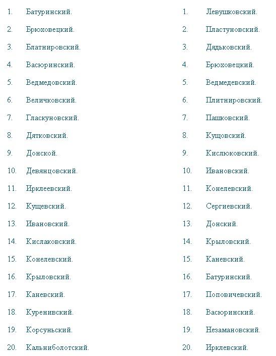 download Черная сотня. Историческая