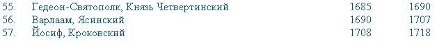 История малой россии - 5