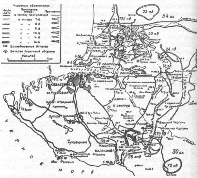 за Севастополь 1941-1942