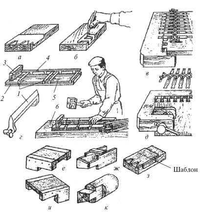 Шаблоны для разметки элементов