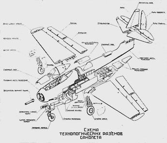 Обложка старые журналы авиация и космонавтика