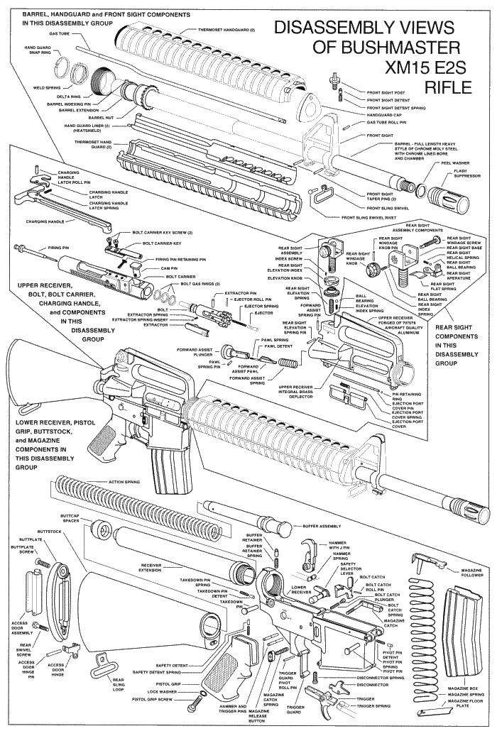 «взрывная» схема винтовок типа