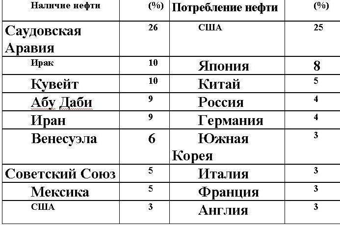 Хищение в ростовском агробанке