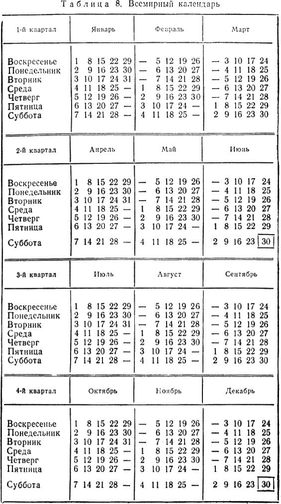 Год какого животного будет в 2015 году по славянскому календарю