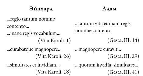 Хроника Адама Бременского и первые христианские миссионеры в Скандинавии
