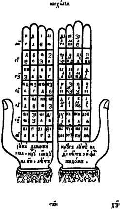 Счет лет от Христа и календарные споры