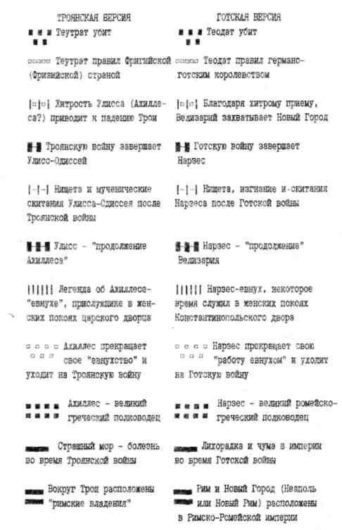 Краткая схема соответствия