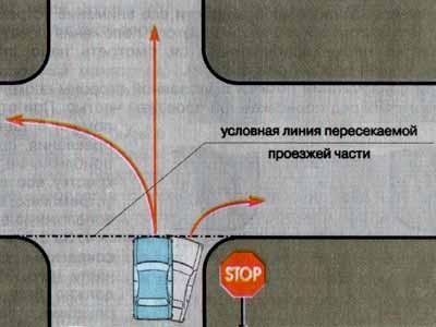 как проехать перекресток со знаком стоп
