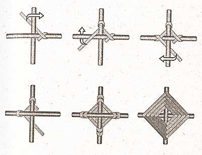 Плетение из соломки - от деда Василия