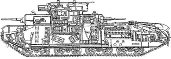 Компоновочная схема танка Т-35