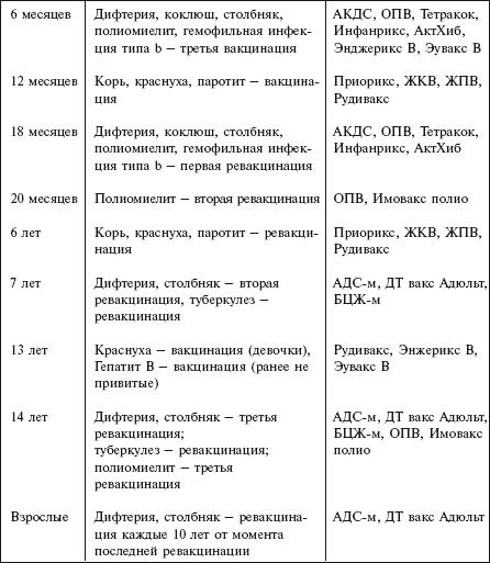 Книга: Самая важная российская
