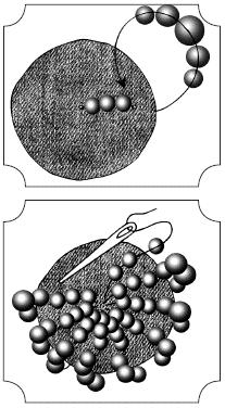 Вышивка лентами