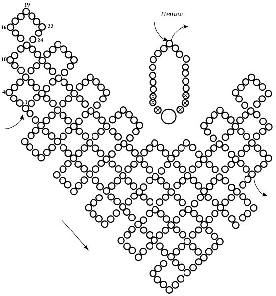 Схема колье «Малахитовое»