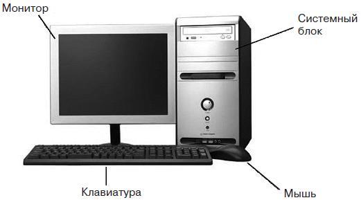 нет изображения на мониторе компьютера: