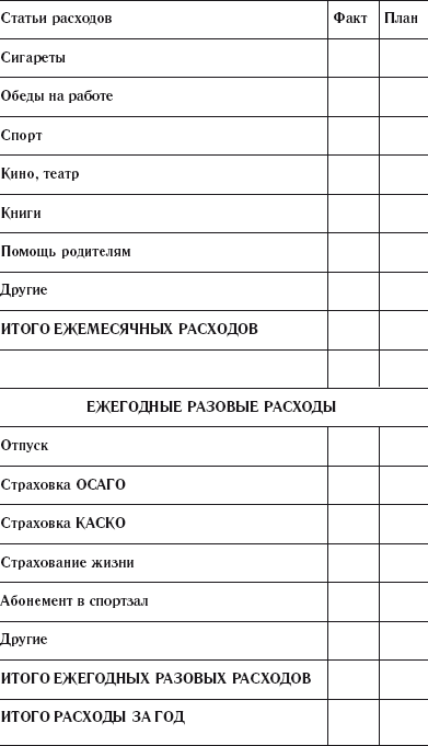 капитал в России и достичь